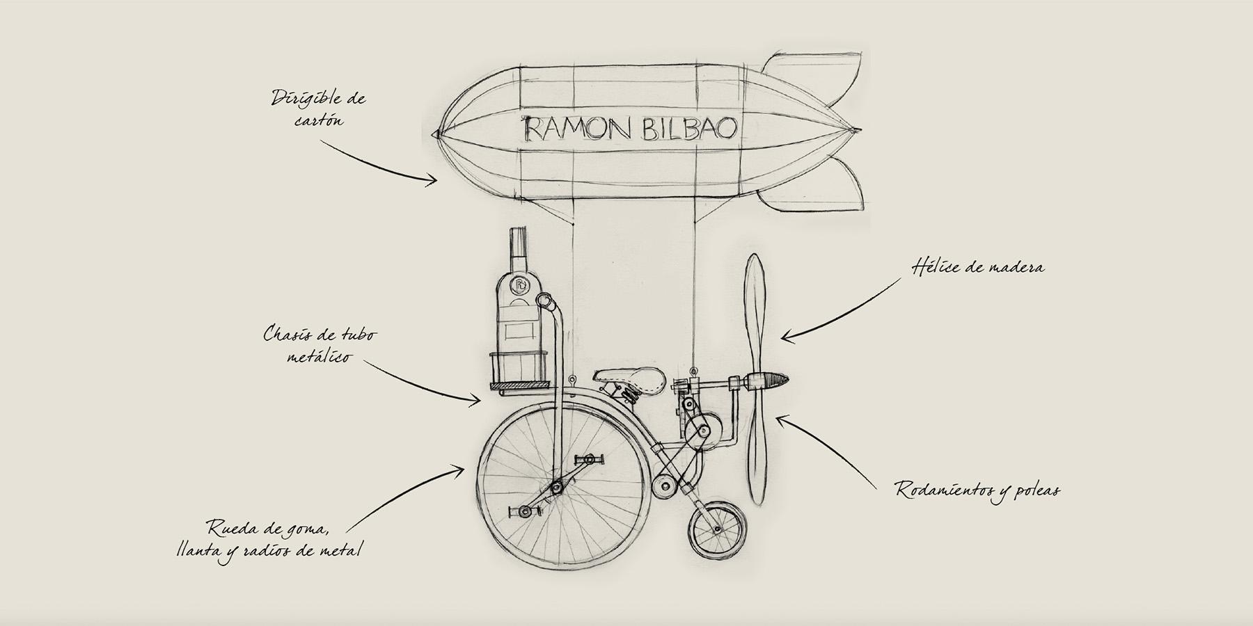 Zeppeciclo Ramón Bilbao
