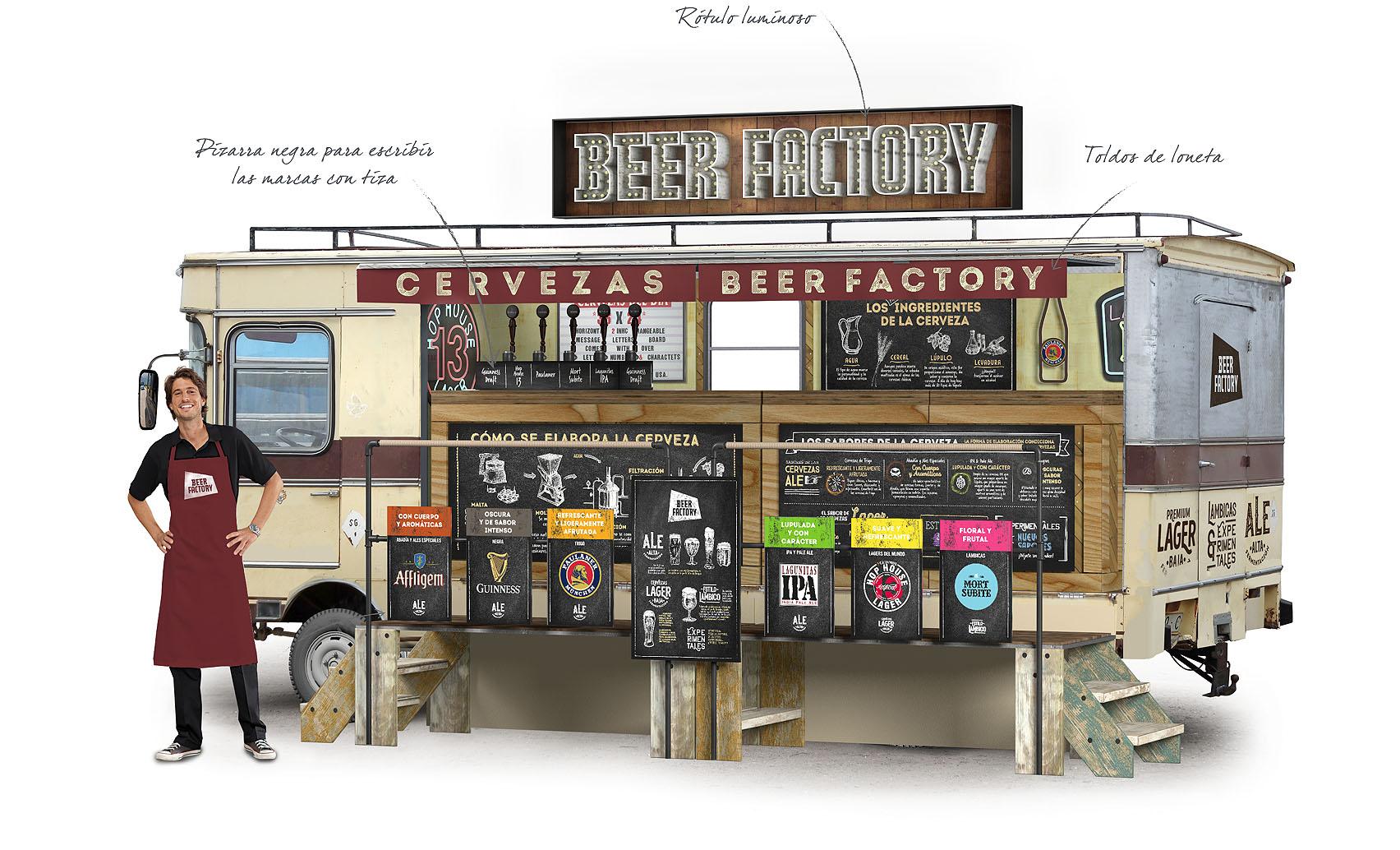 Beer Truck Descripción